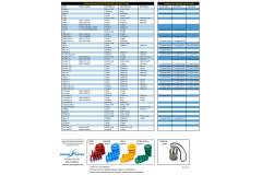 Ocean-Kayak-Scupper-Valves-chart